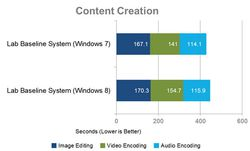 comparaison-windows-8-7-content-creation