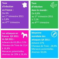 Microsoft-securite-rapport-france