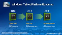 RoadMap Intel Tablettes Windows 8